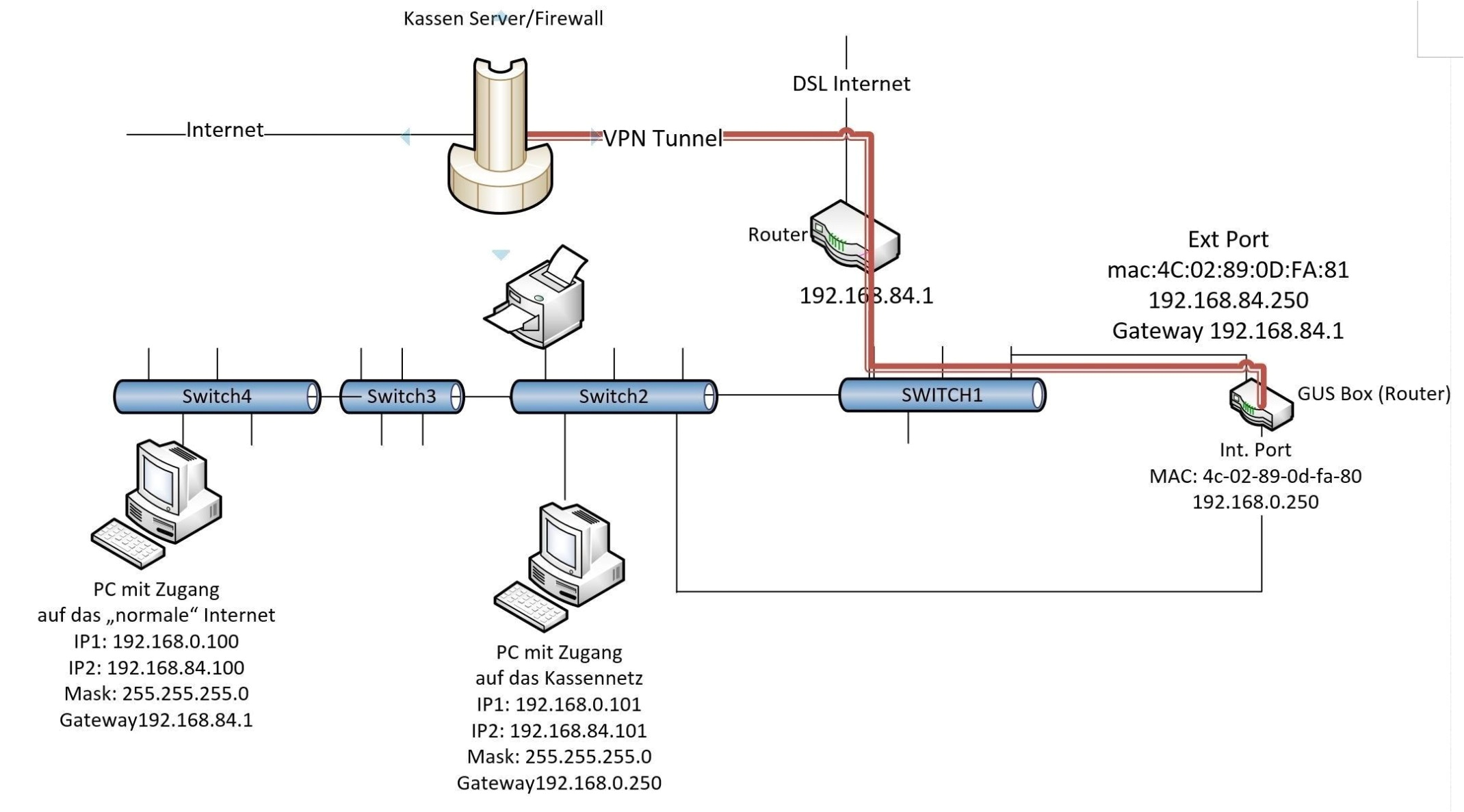 Wiring Diagram for Home Network Home Network Layout Best Of Network Wiring Diagrams Rate Coil Wiring