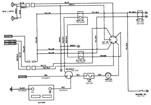 huskee tractor wiring diagrams wiring diagram listmtd huskee 20 hp wire diagram wiring diagram split huskee