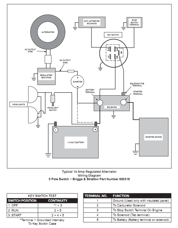 mtd wire diagram wiring diagram for youmtd wiring diagram manual e book mtd wiring diagram model