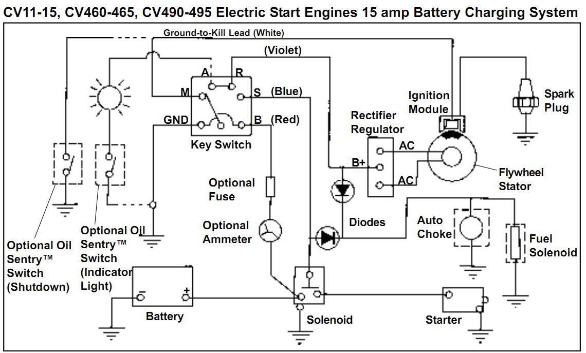 mower wiring diagram wiring diagram inside