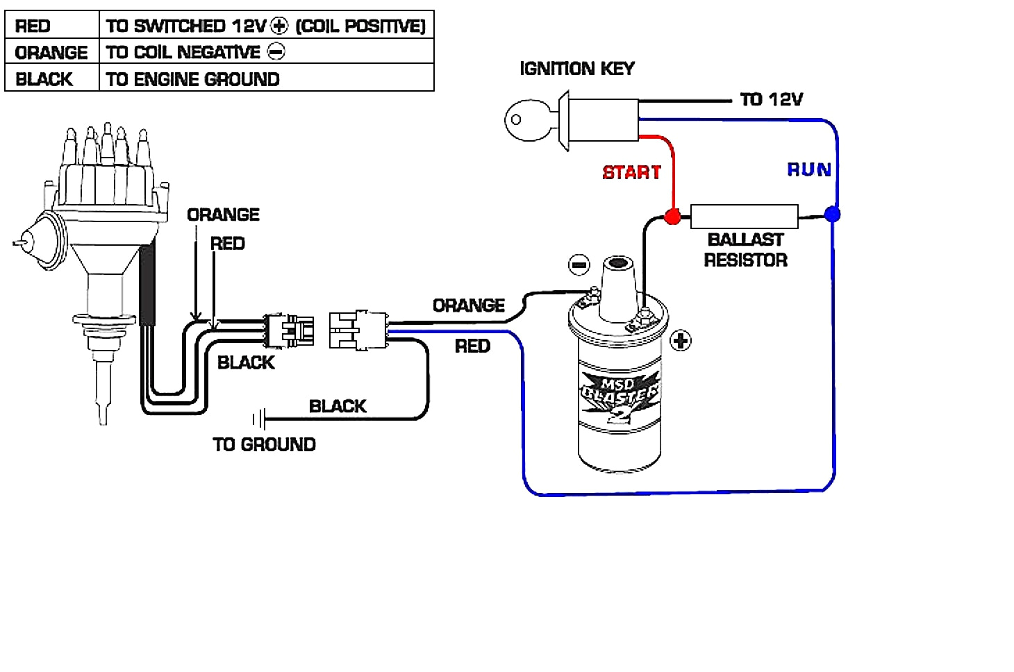 ignition coil wiring diagram enticing reference ford motor inside exceptional distributor 1 msd atomic efi 10 jpg