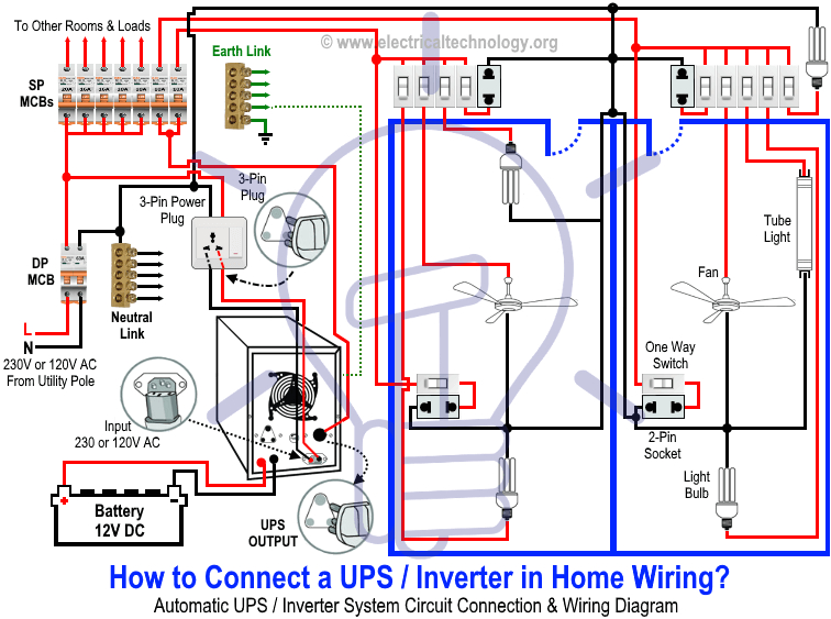 power inverters for house wiring wiring diagram used house wiring inverter diagram