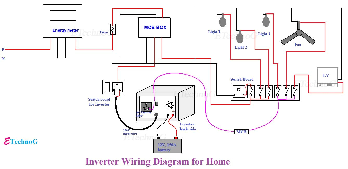 inverter connection diagram install inverter and battery at home inverter wiring diagram with solar to grid