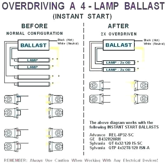 4 lamp ballast will a ballast work with bulbs 4 lamp ballast wiring t8 wiring diagram