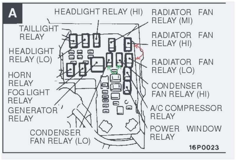 2000 mitsubishi montero sport fuse diagram wiring diagram paper 1997 mitsubishi galant fuse diagram