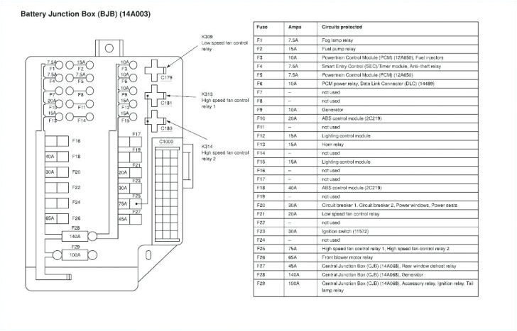fuse box for 2000 nissan altima wiring diagrams konsult 2003 mitsubishi montero sport