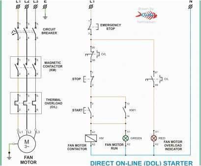 three phase starter wiring diagram practical hoa motor starter wiring diagram motor starter power diagram