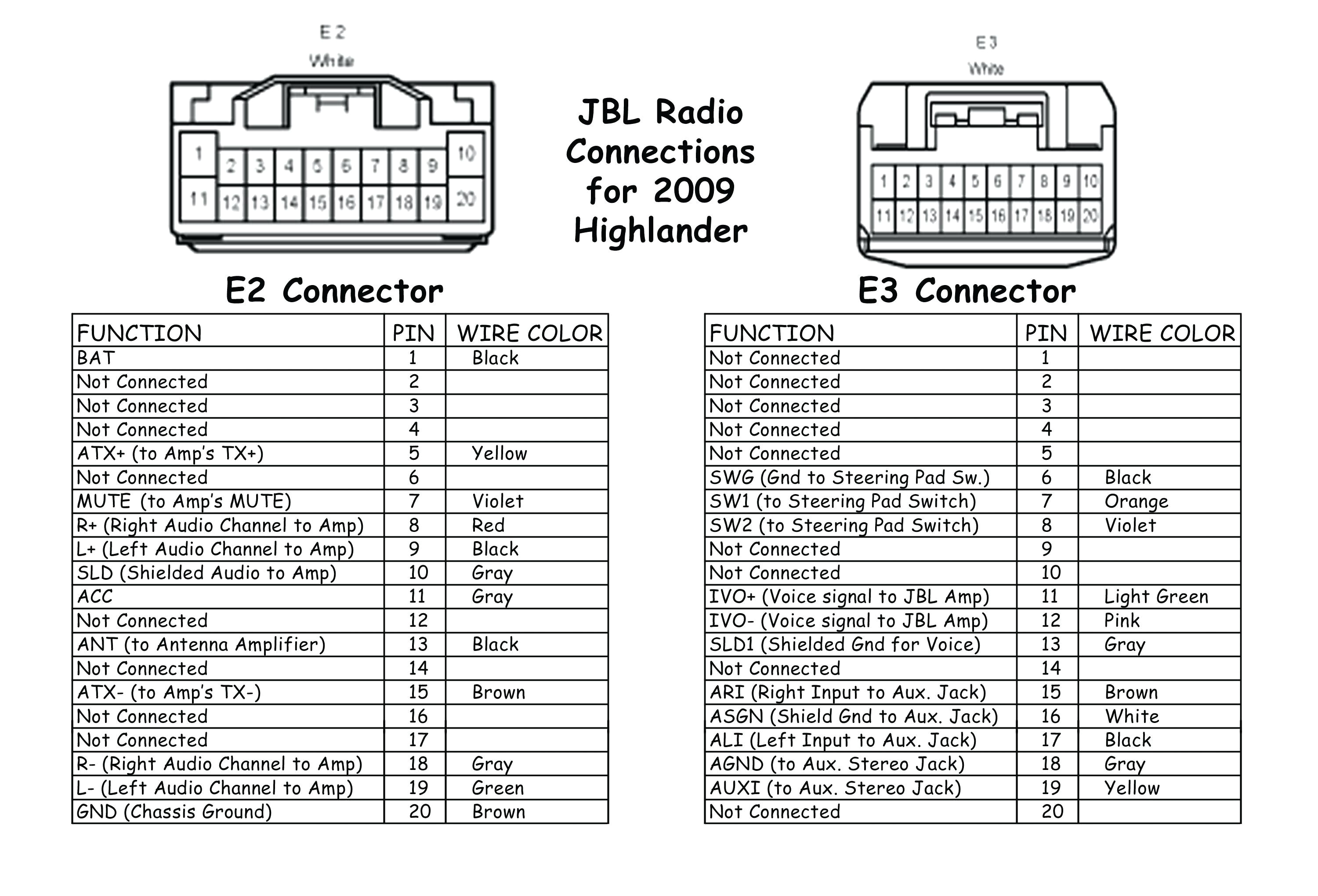 pioneer 16 pin wiring harness diagram also pioneer 14 pin wiring pioneer 16 pin wiring harness pinout