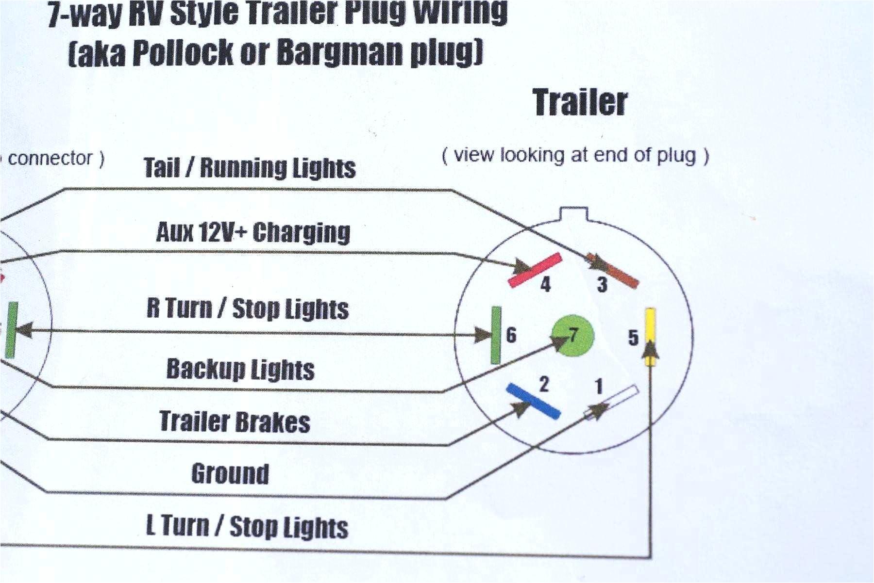 7 way trailer light diagram blog wiring diagram wabash 7 way trailer wiring color diagram
