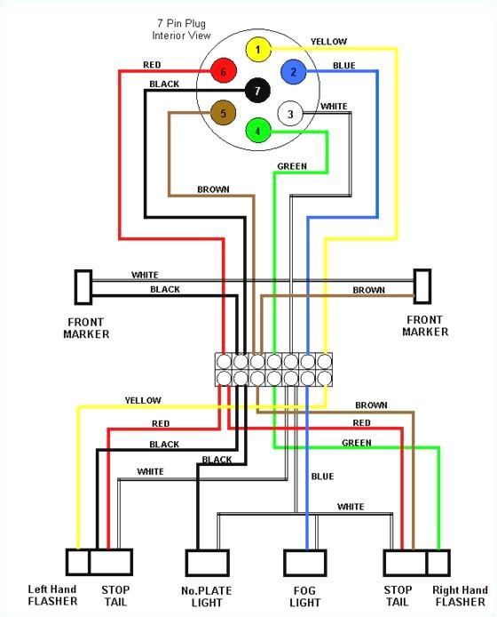 wabash wiring diagrams wiring diagram centre wabash 7 way trailer wiring color diagram