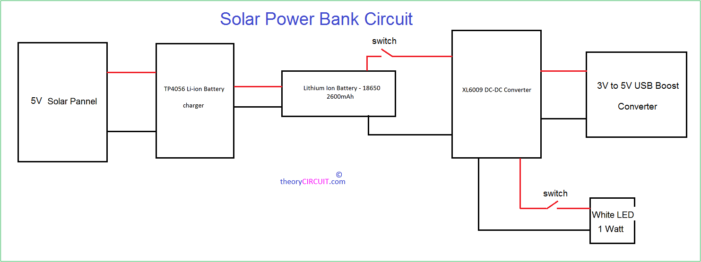 solar power bank circuit wiring diagram for solar panel to battery on solar panel battery bank
