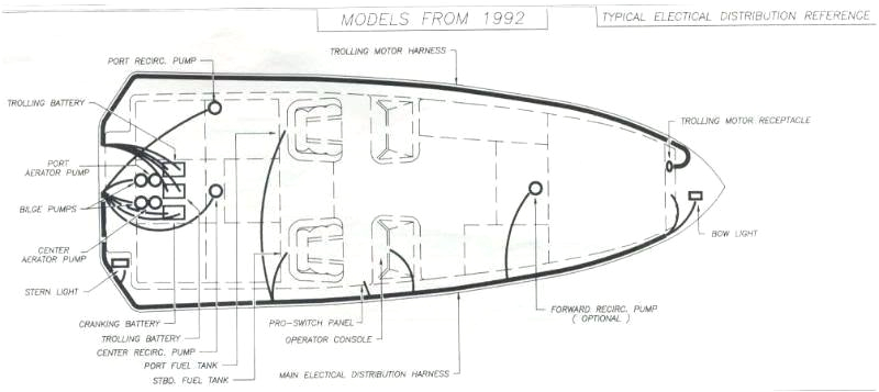 center console boat wiring diagram wiring diagram 2004 polar boat wiring diagram