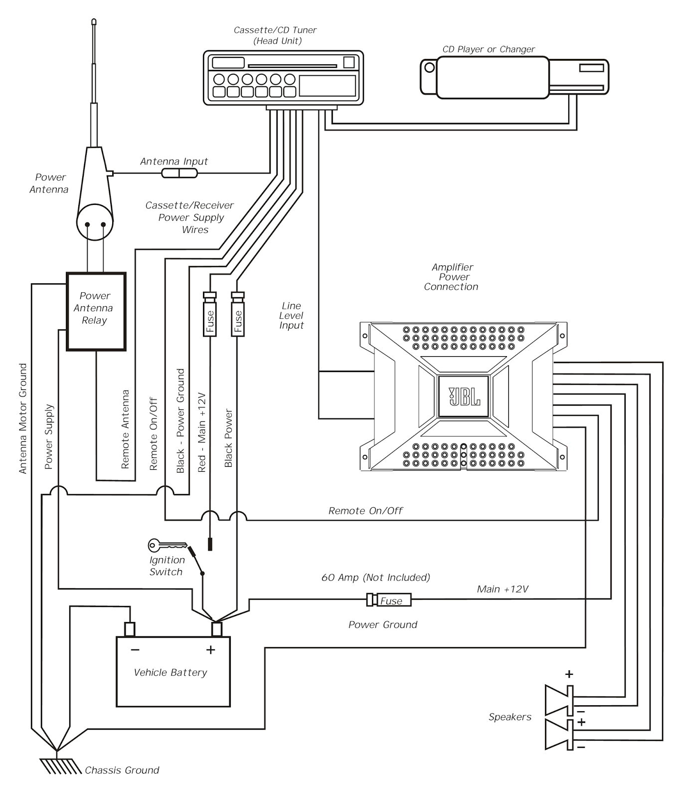 wiring diagram for sub and amp beautiful wiring diagram for car amplifier and subwoofer new car radio wiring jpg