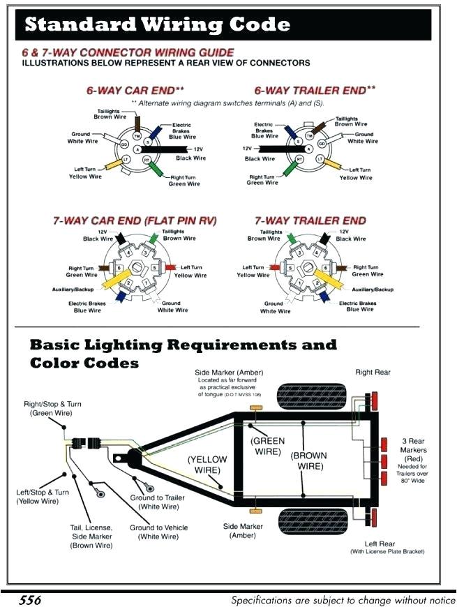 semi trailer wiring just diagram tractor 6 round truck plug