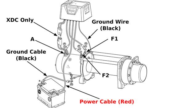 warn winch wiring diagrams wiring diagram basicwarn winch diagram wiring diagram expert