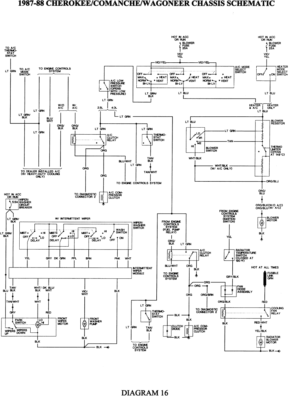 wiring diagram for 2004 jeep grand cherokee wiring diagram val 2004 jeep cherokee wiring harness wiring