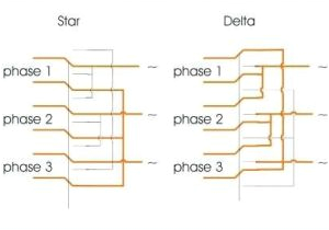 starter motor wiring diagram then starter motor diagram lovely jaguar xf 3 0d starter motor 2009