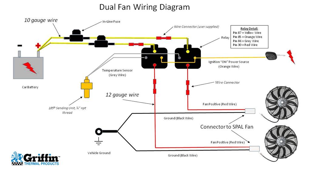 dual fan wiring diagram dual electric radiator fan wiring diagram dual radiator fan wiring diagram