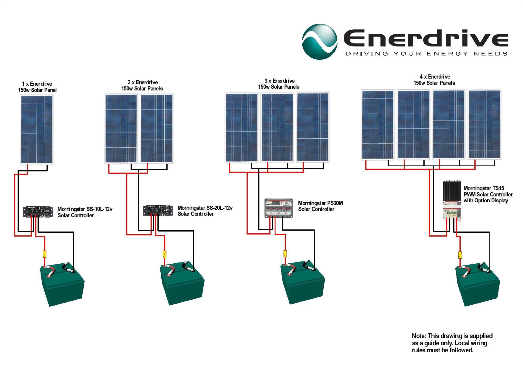 wiring diagram for solar panels wiring diagram mega solar panel wiring diagram rv 12v solar panel