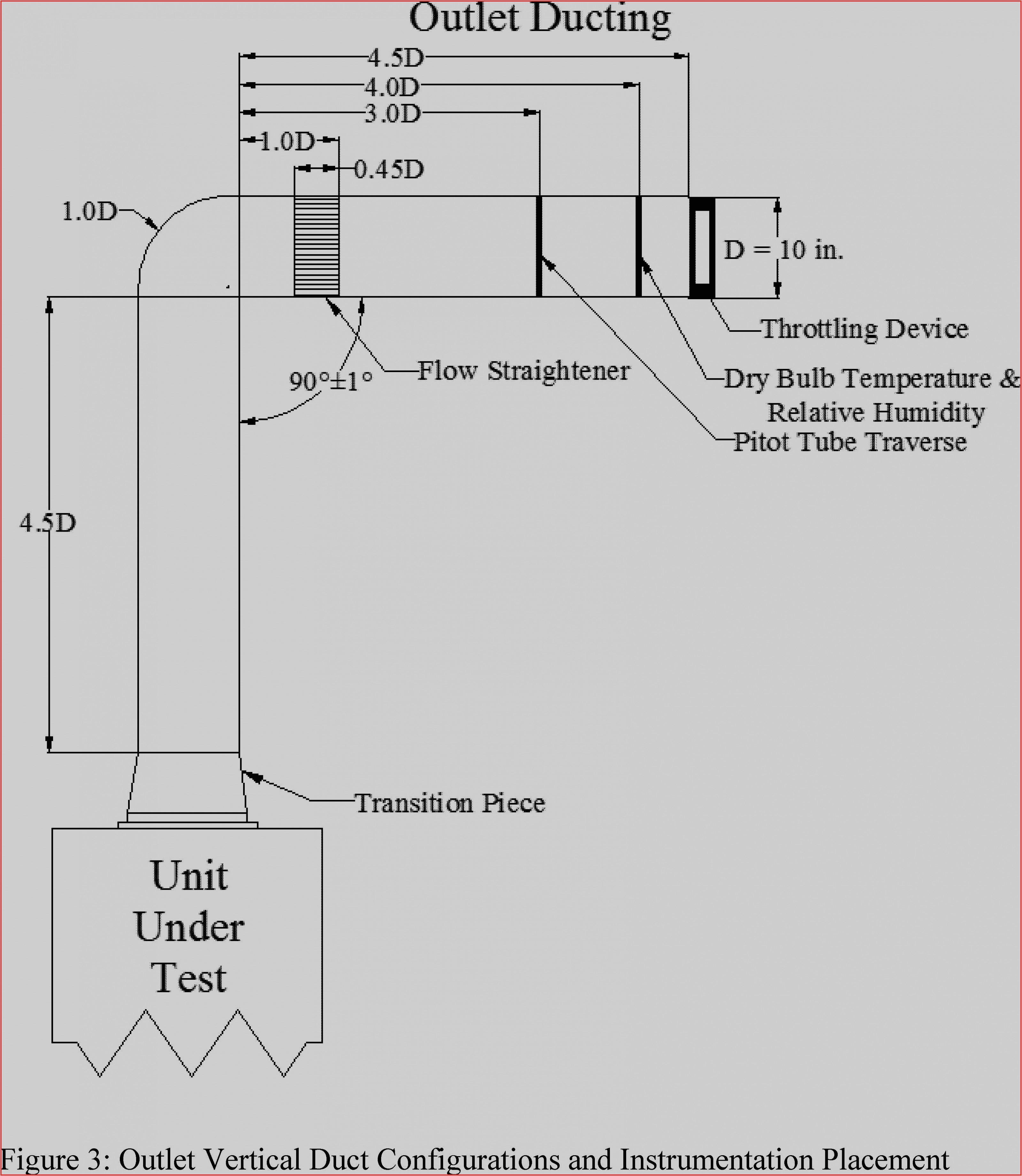 Wiring Diagram Receptacle Home Basics Wiring Gfi Wiring Diagram Database