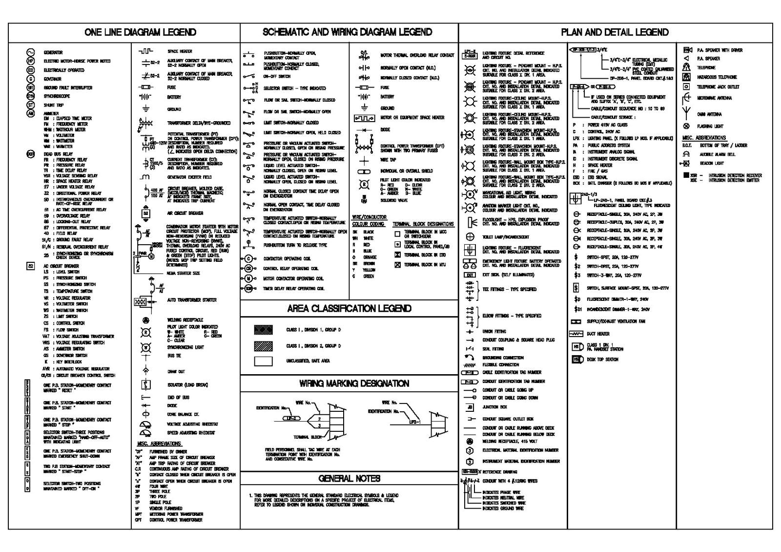1600x1130 mechanical engineering drawing symbols pdf free download t engineering drawing symbols and their meanings