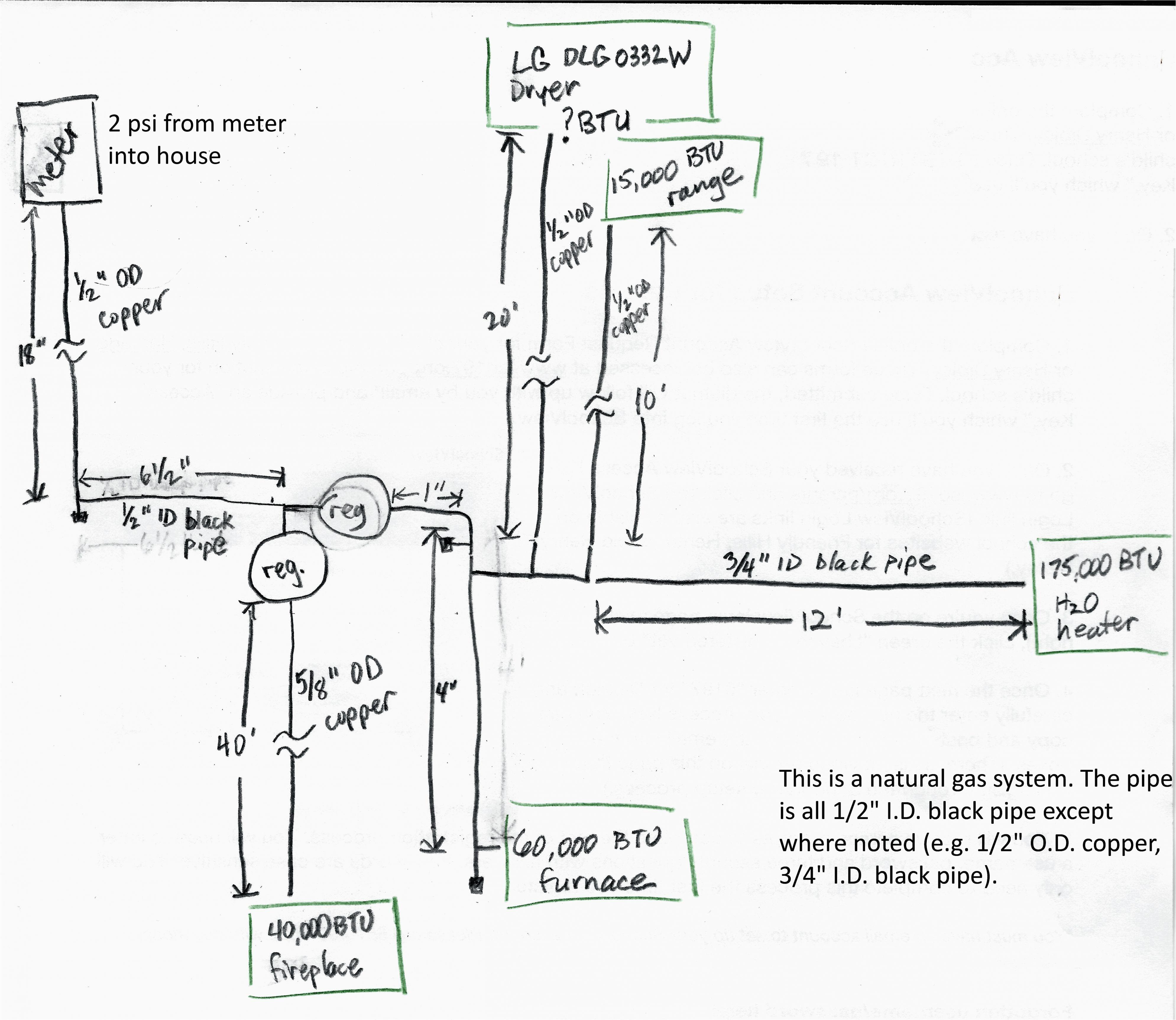 electric sub meter wiring diagram lovely fresh electrical meter box wiring diagram electrical outlet symbol