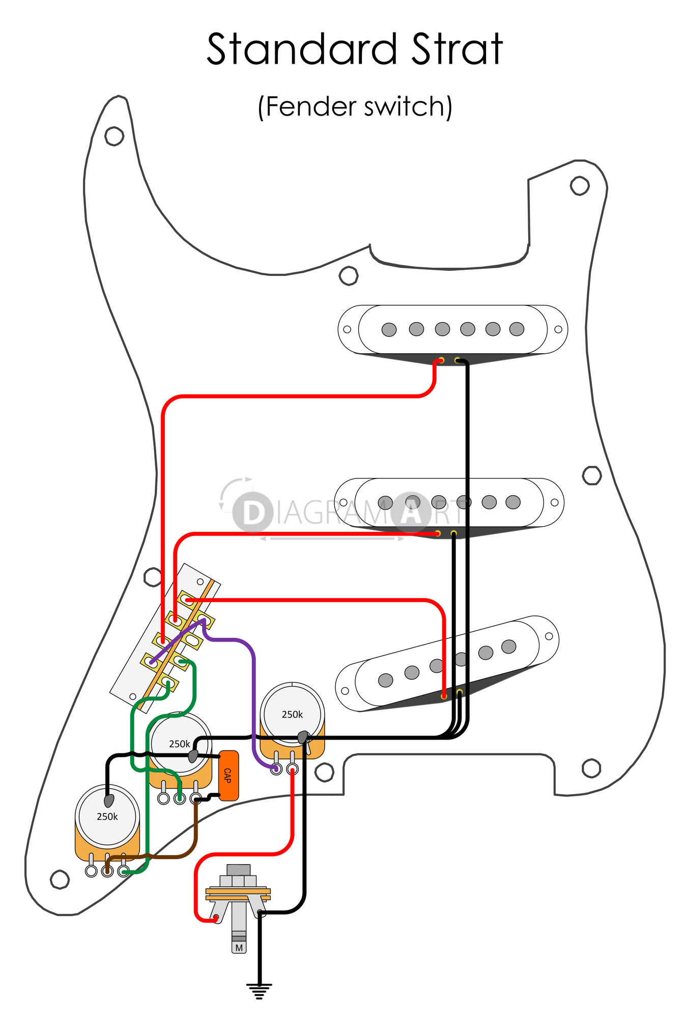 Wiring Diagrams for Guitars 30 Wiring Diagram for Electric Guitar Ideen Gitarrenbau Gitarre