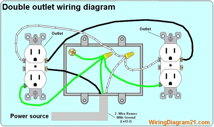 two side by side wiring schematics wiring diagram expertwiring two schematics side by side in one