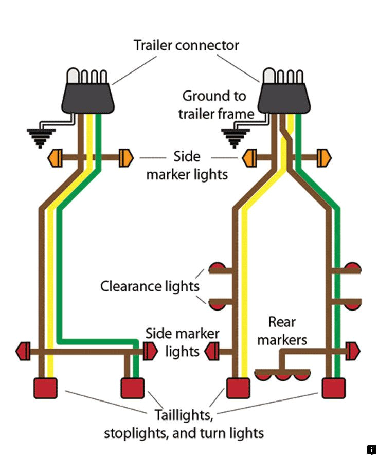 click the link to learn more the web presence is worth checking out trucks trailer light wiring boat trai
