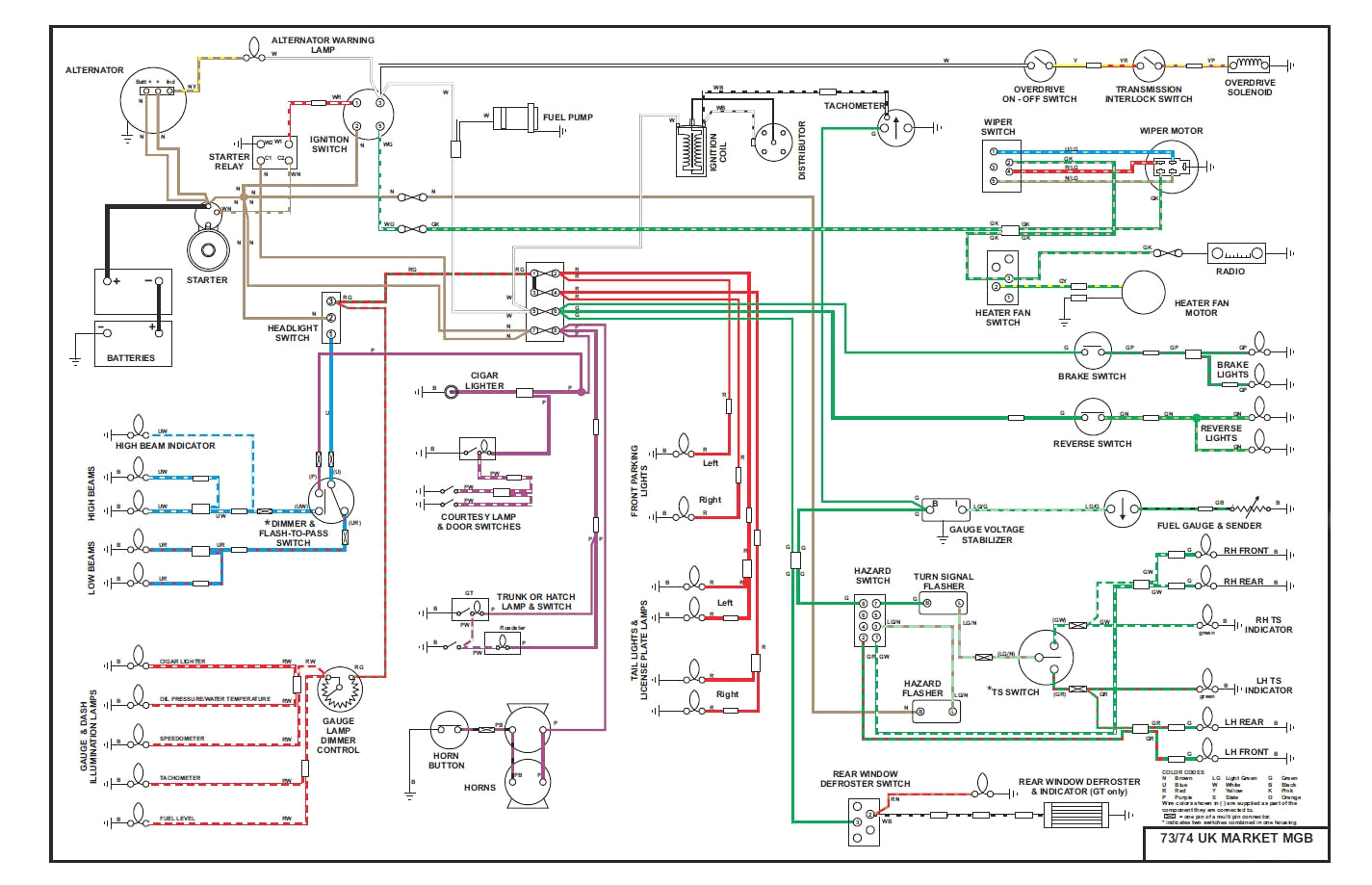 mg wiring harness diagram wiring diagram review 1977 mgb wire harness diagrams