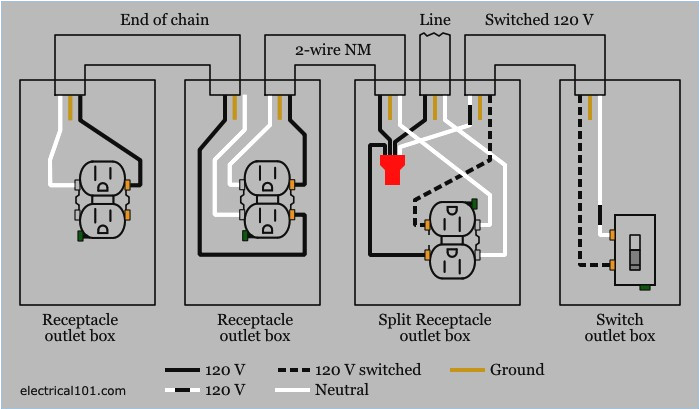 multiple outlet wiring diagram unique gfci outlet with switch wiring diagram download