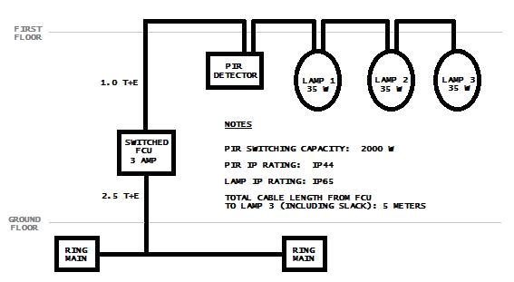 Wiring Up Spotlights Diagram Downlights Wiring Diagram Wiring Diagram Name