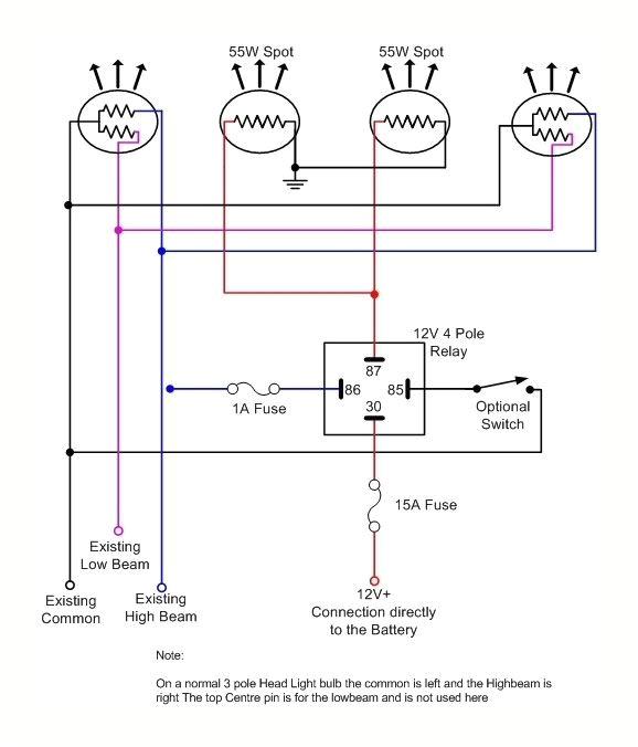 highbeam wiring diagram standard wiring diagram toolbox beam wiring diagram wiring diagram paper highbeam wiring diagram