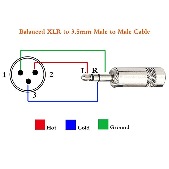 xlr microphone wiring 3 5mm diagram wiring diagram infoxlr male microphone connector wire diagram wiring diagram