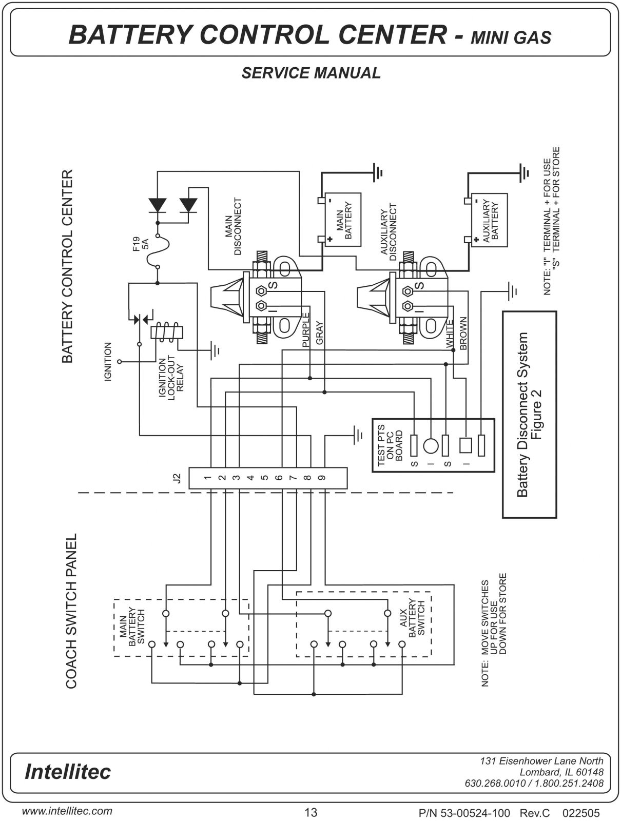 2002 workhorse wiring diagram