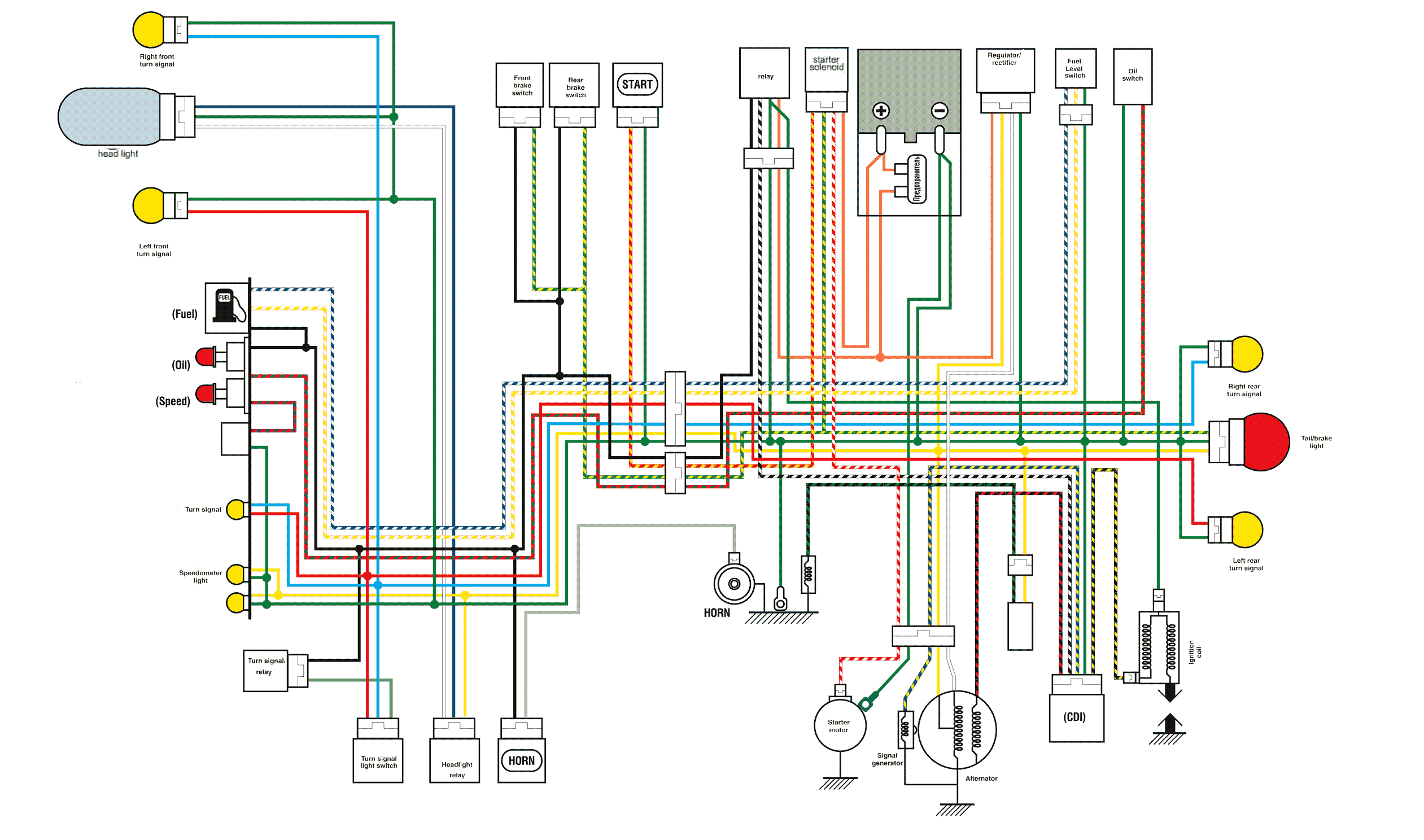 wiring diagram xrm 110 schema wiring diagram honda xrm 110 wiring diagram download