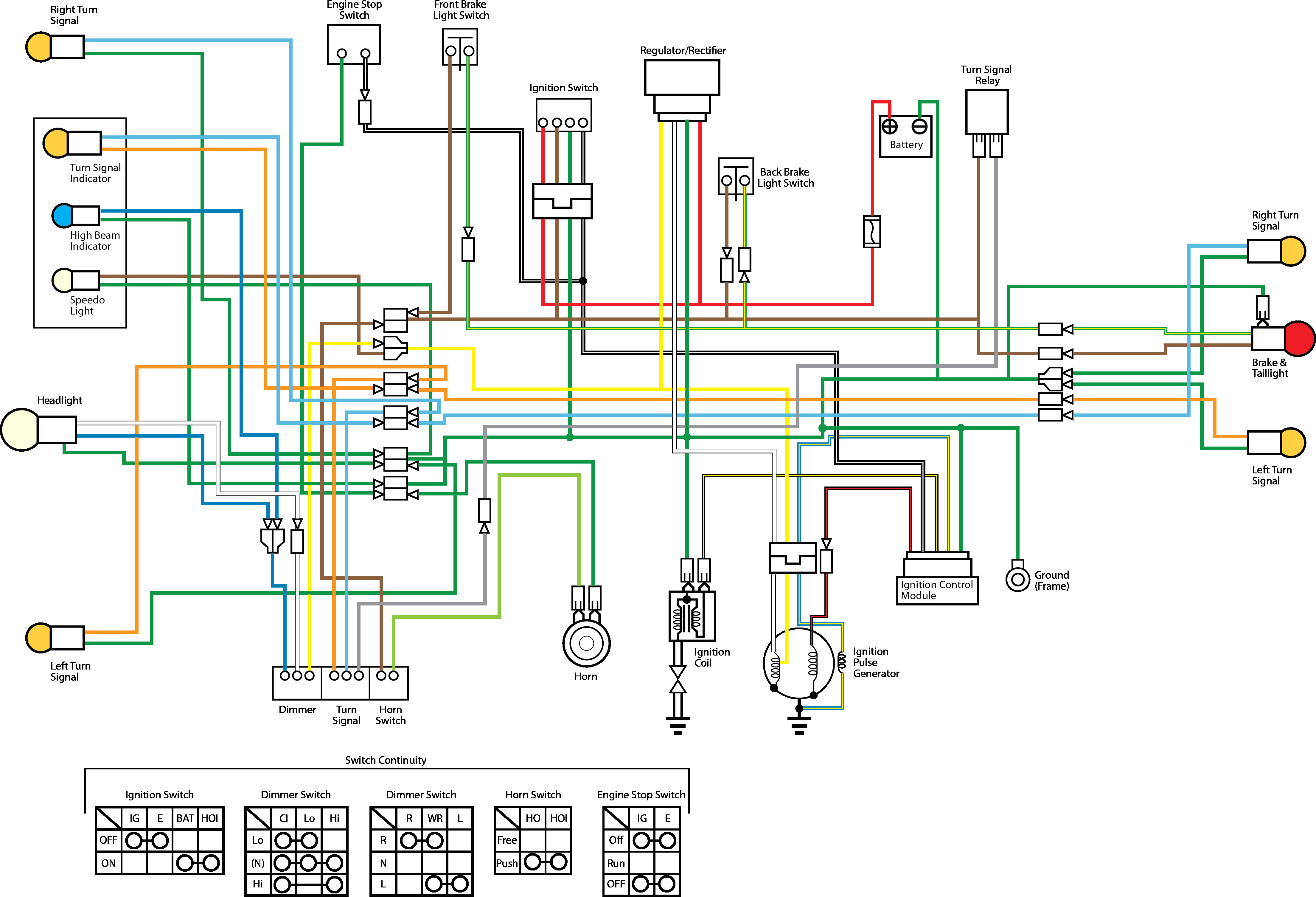wiring diagram of motorcycle honda wiring diagrams second wiring diagram of motorcycle honda xrm 125