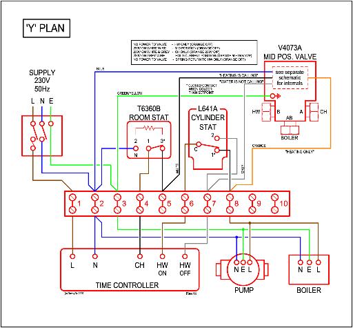 y plan wiring gif