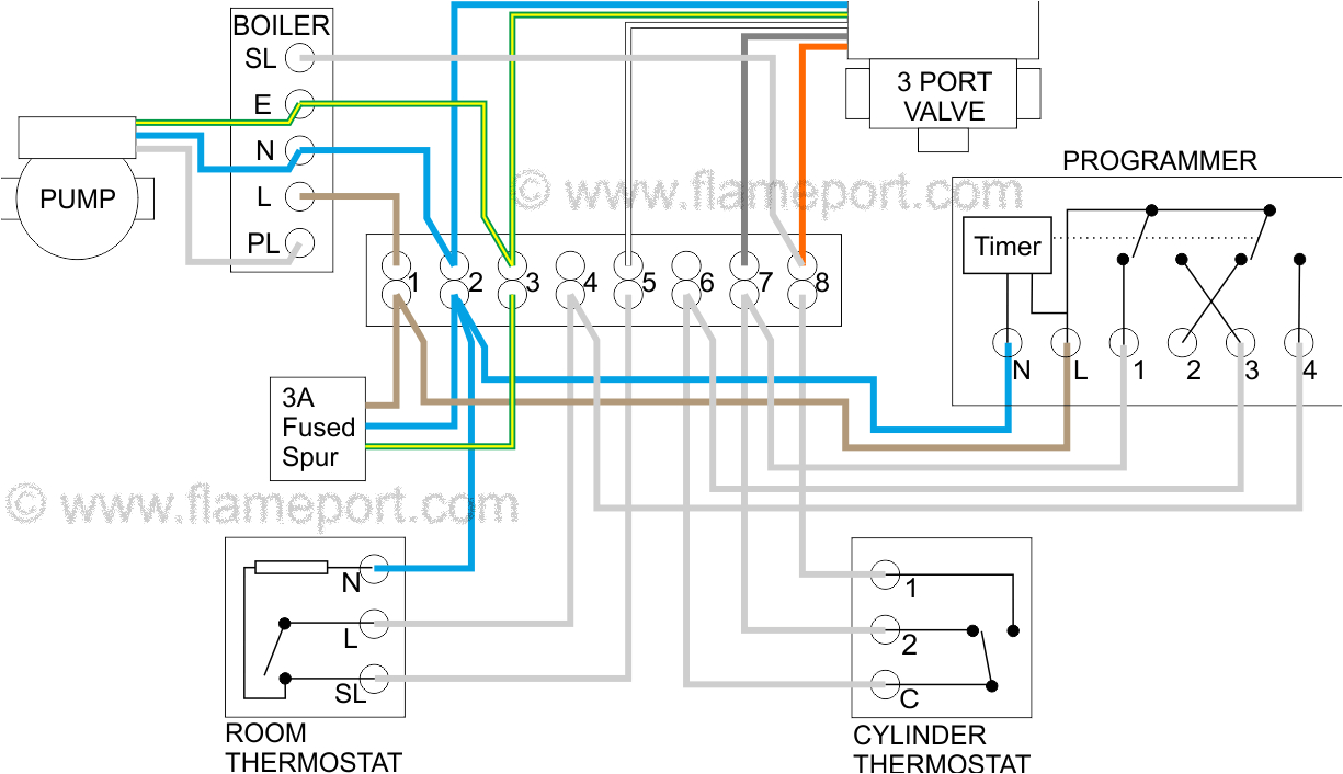 Y Plan Heating System Wiring Diagram Y Plan Wiring Diagram Alloff On Motorised Valve for Motorised Valve