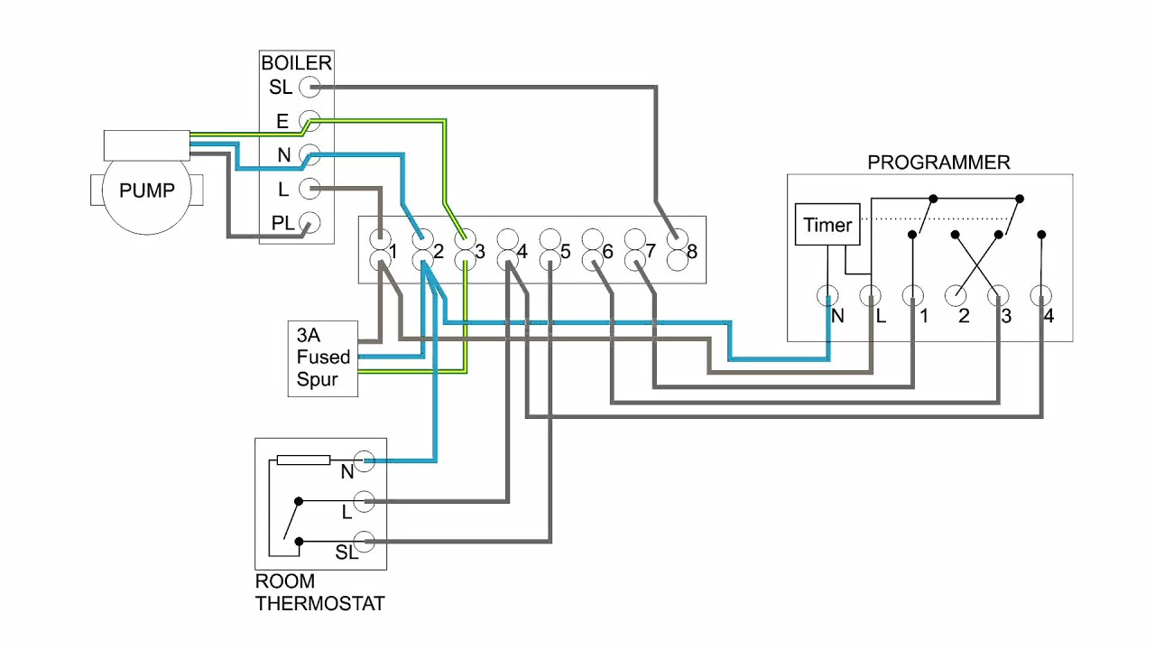 central heating electrical wiring part 3 y plan youtube within honeywell 2 port valve diagram jpg