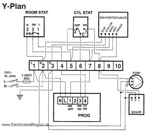 y plan wiring diagram