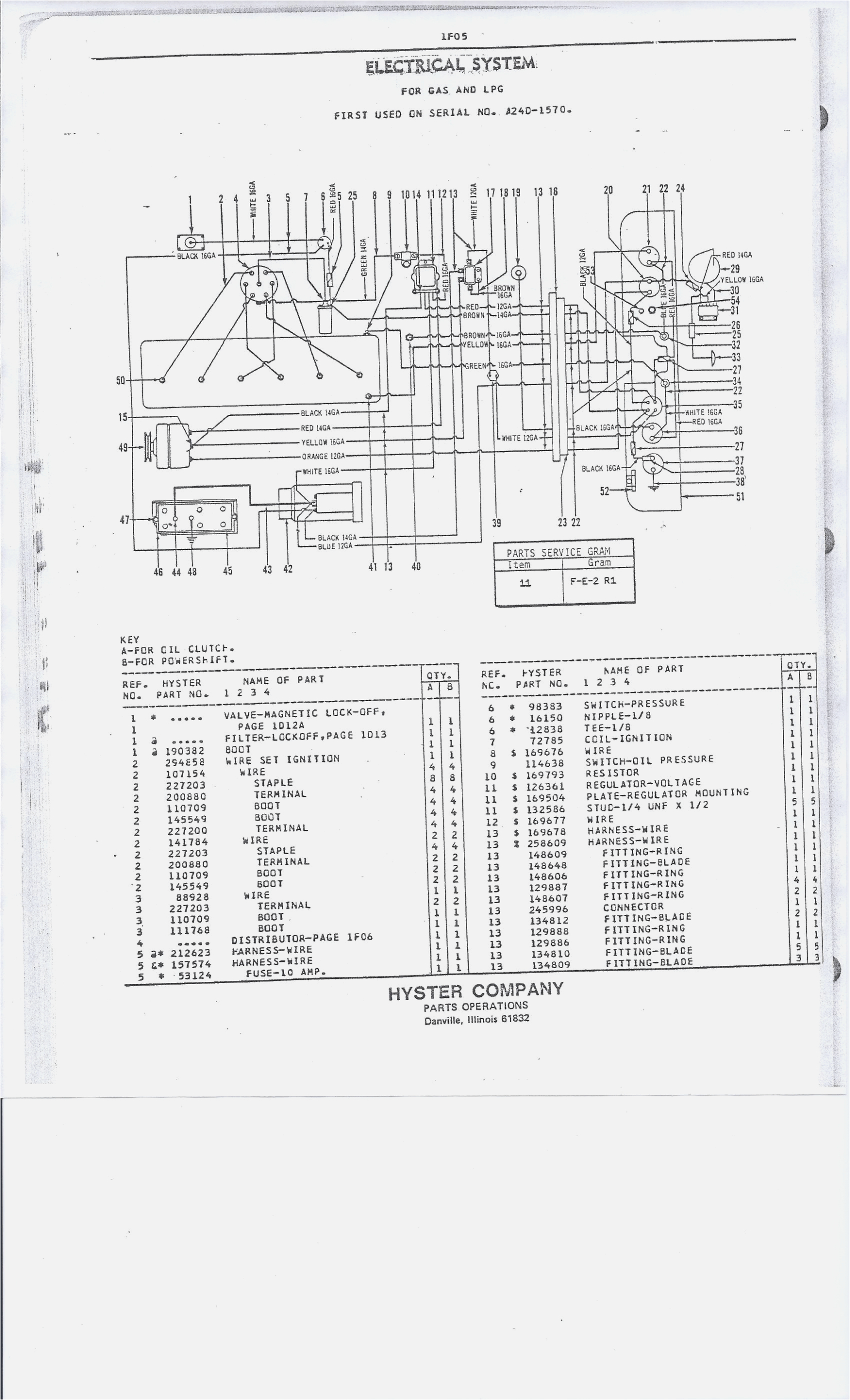 Yale Battery Charger Wiring Diagram Hyster 100 Wiring Diagram Wiring Diagram Fascinating