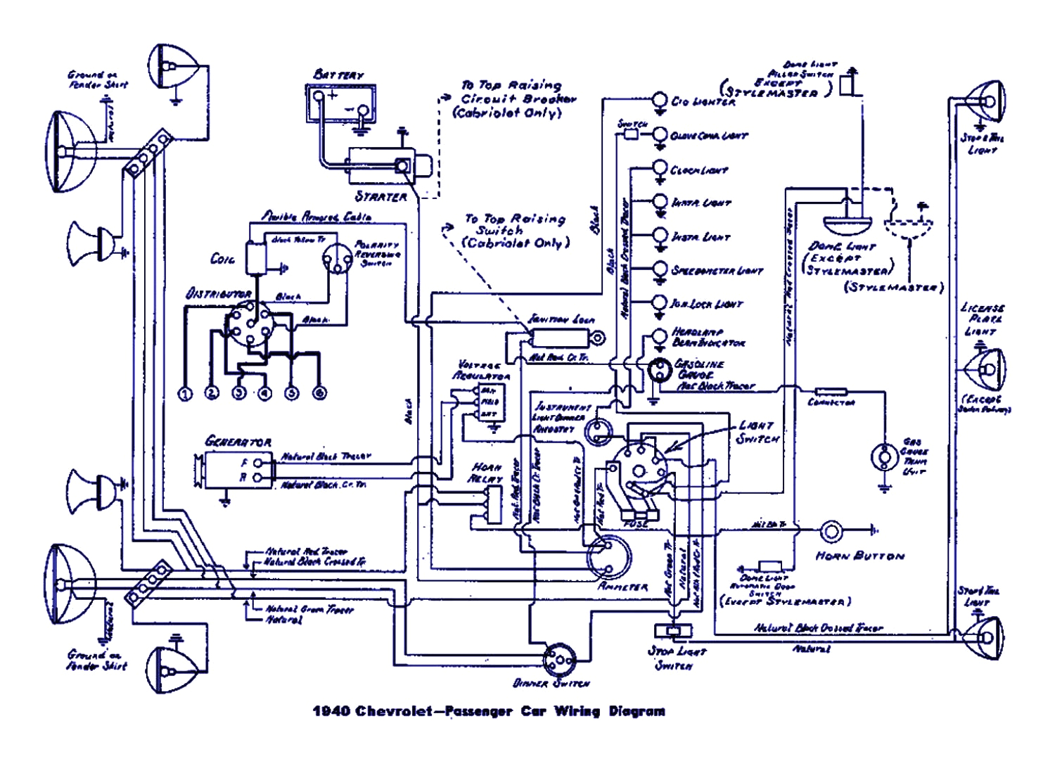 ez go cart wiring diagram wiring libraryez go 36 volt wiring diagram 6