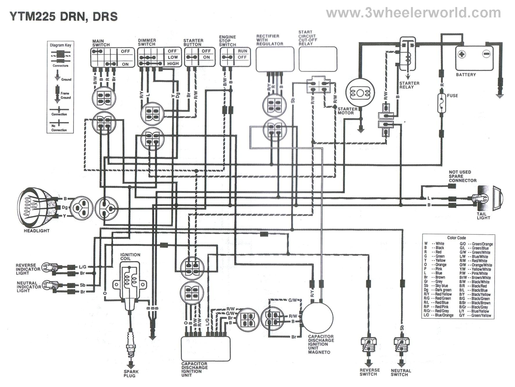 yamaha at1 wiring diagram wiring diagramwiring diagram yamaha 125zr wiring diagram list