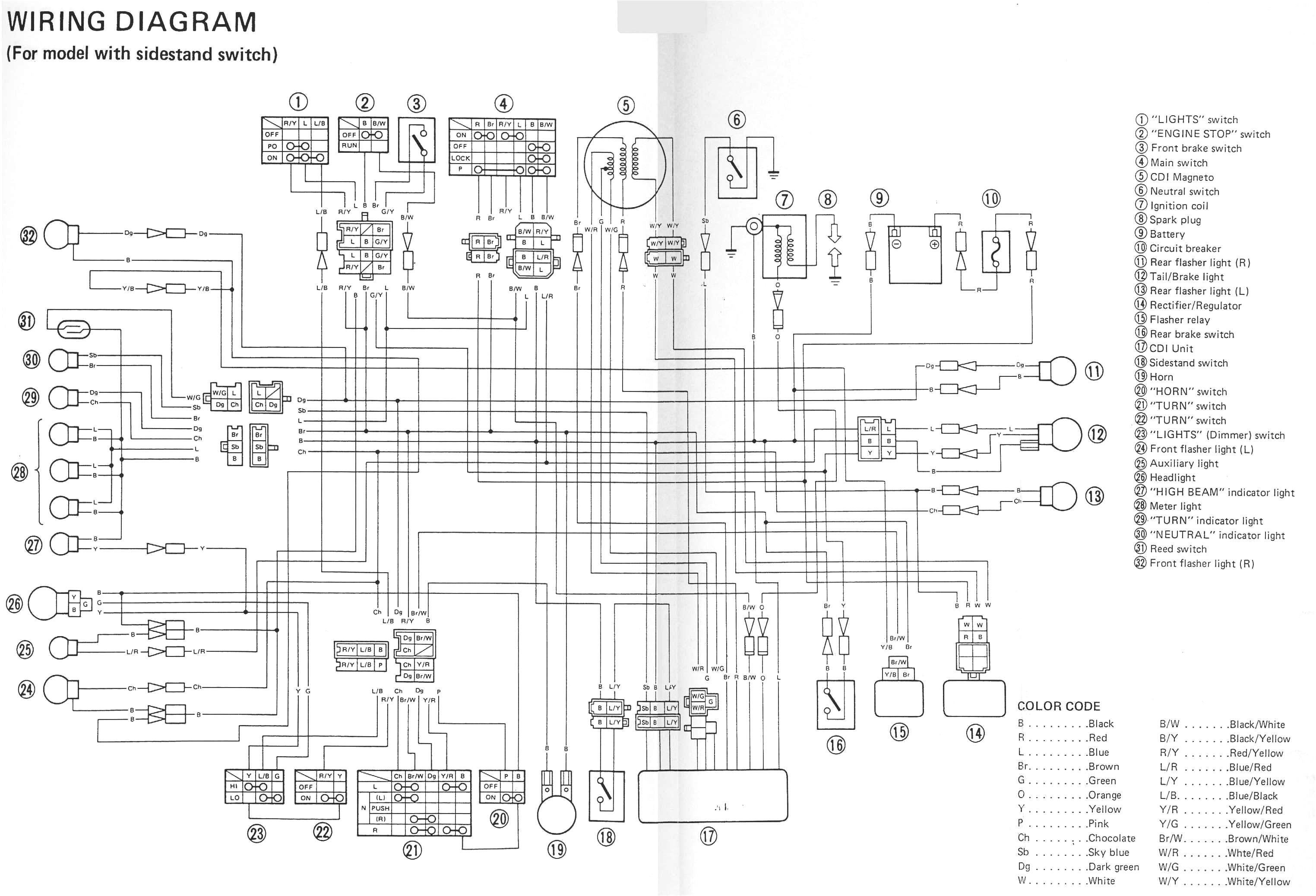 wiring diagram yamaha ybr 125 wiring diagram todaywiring diagram yamaha at 1 wiring diagram new wiring