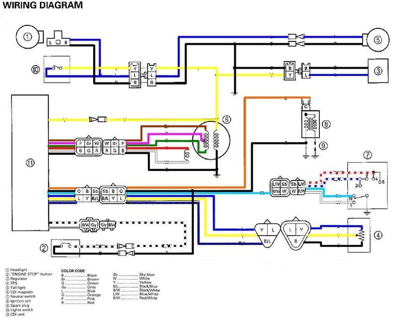 yamaha blaster wiring harness circuitdata mx tl 1999 yamaha blaster wire diagram