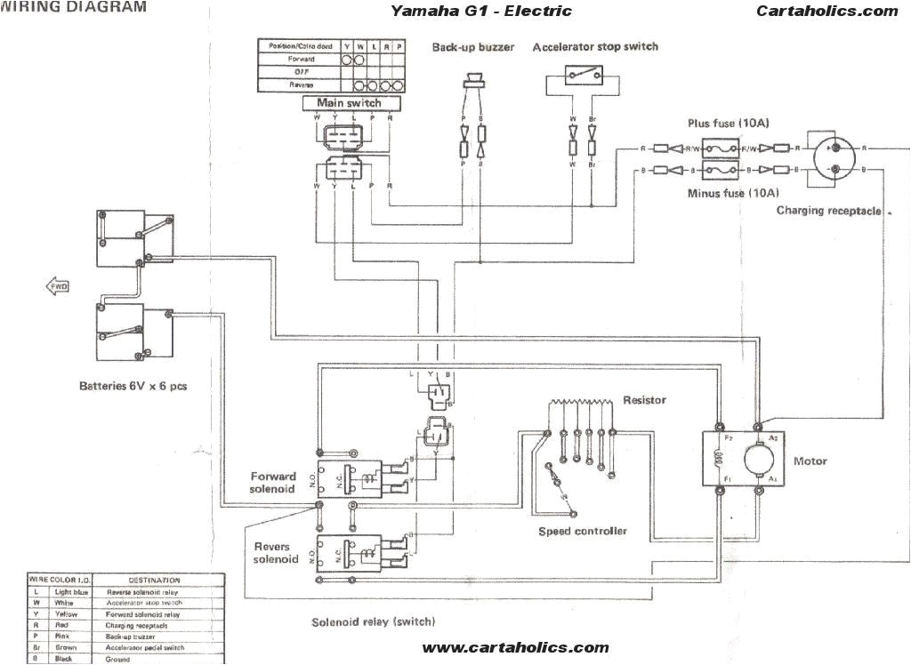 pictures gallery of yamaha g14 wiring diagram elegant wiring diagrams for yamaha golf carts best ez go gas golf cart