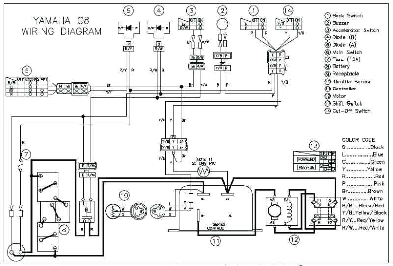 yamaha g1 wiring harness diagram manual e book golf cart wiring harness diagram
