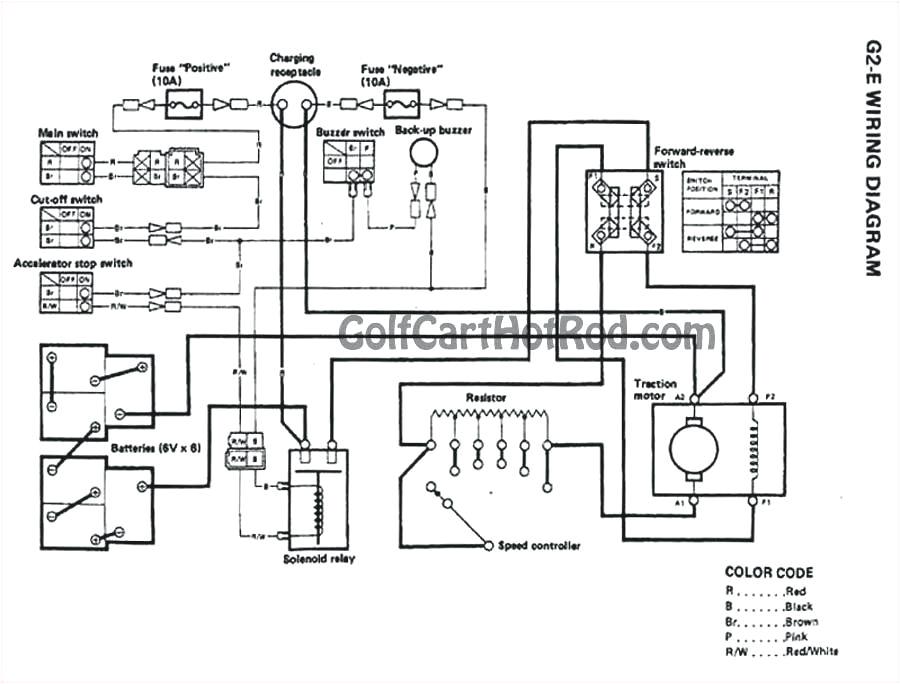 yamaha g22a golf cart gas wiring diagram wiring diagram technic yamaha j55 golf cart clutch diagram