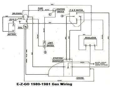 1981wiringre6 jpg